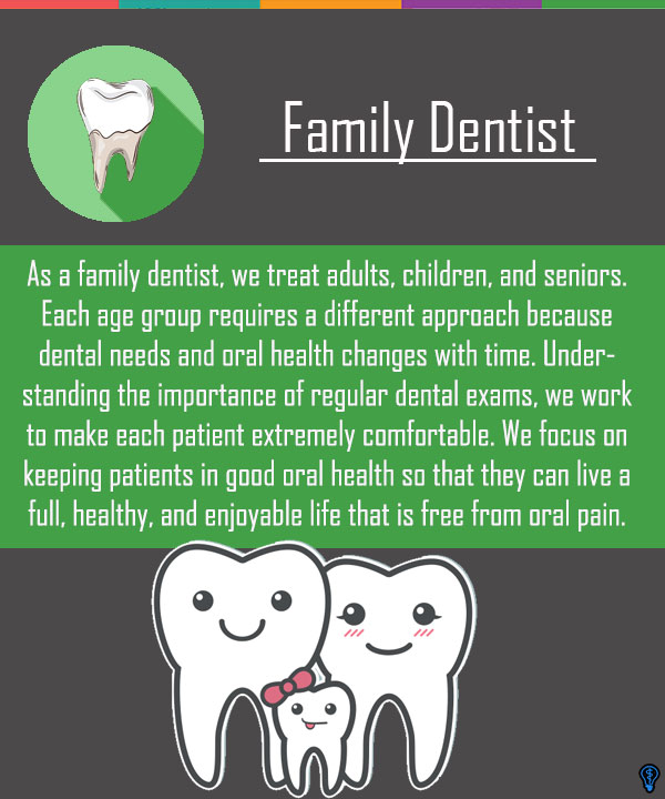 Family Dentist Chevy Chase, MD